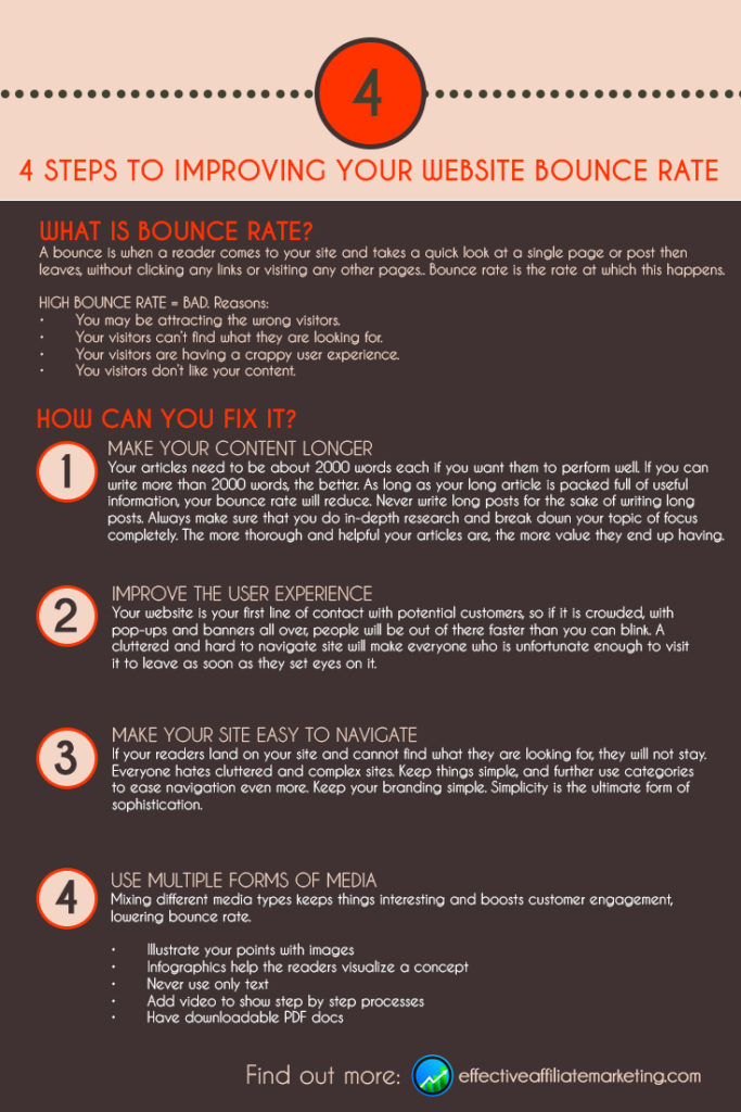 4 steps to improving your website bounce rate infographic