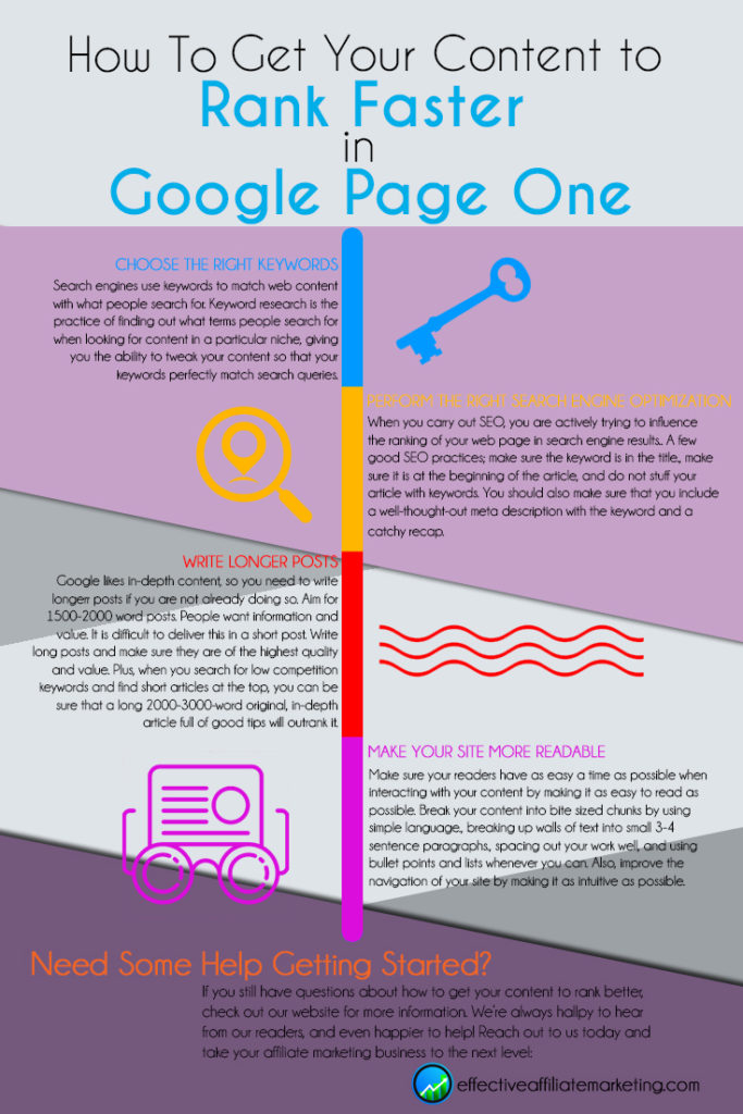 how to get your content to rank faster in google page one infographic