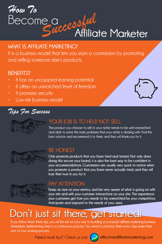 how to become a successful affiliate marketer infographic